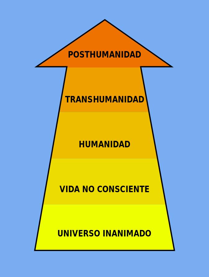 Transhumanismo.jpg