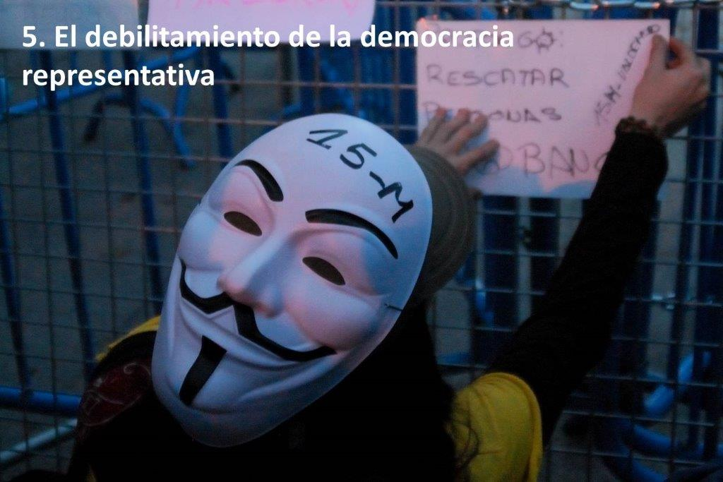 debilitamiento democracia