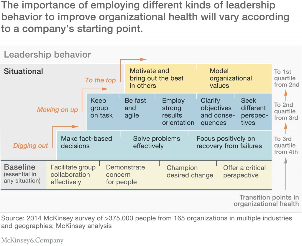 Leadership-behavior-McKinsey (1)