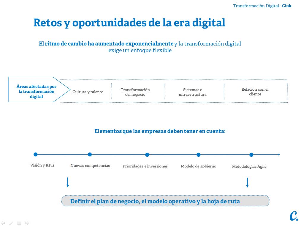 Esta es la visión de Cink, empresa del grupo LLORENTE & CUENCA que ayuda a las empresas a sumergirse en la cultura digital.